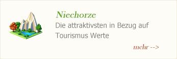 Niechorze - Die attraktivsten in Bezug auf den Tourismus